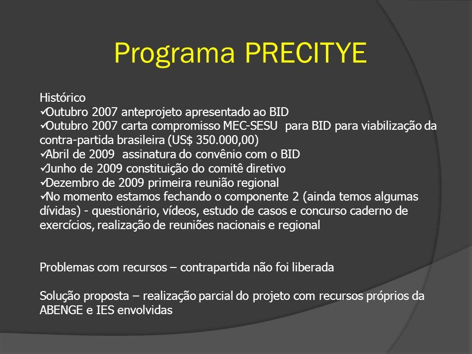 Programa PRECITYE Histórico Outubro 2007 anteprojeto apresentado ao BID Outubro 2007 carta compromisso MEC-SESU para BID para viabilização da contra-p