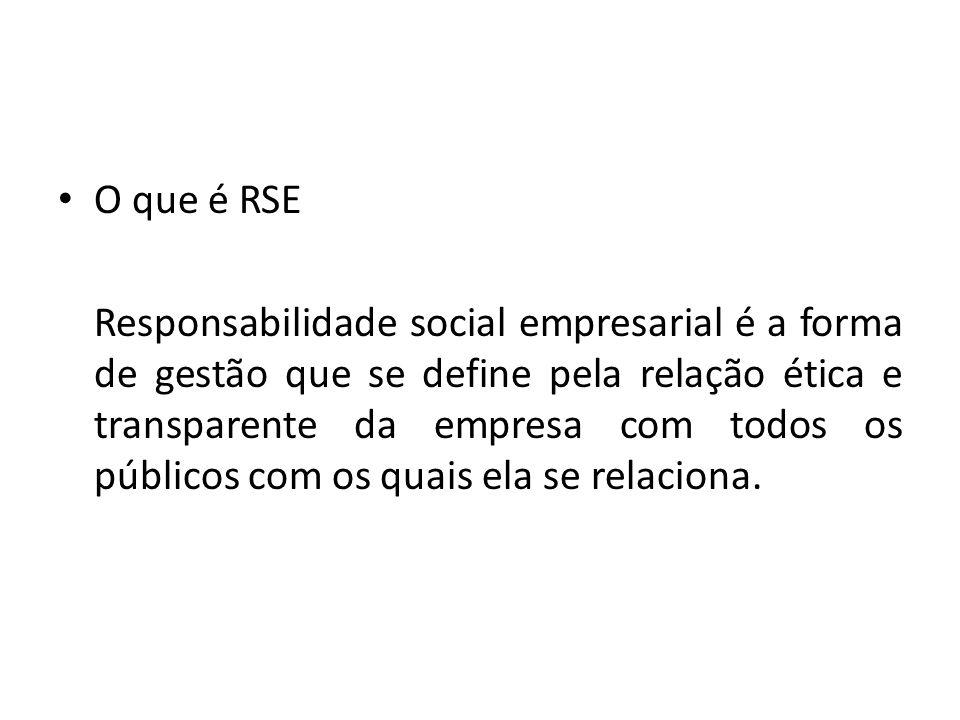 O que é RSE Responsabilidade social empresarial é a forma de gestão que se define pela relação ética e transparente da empresa com todos os públicos c