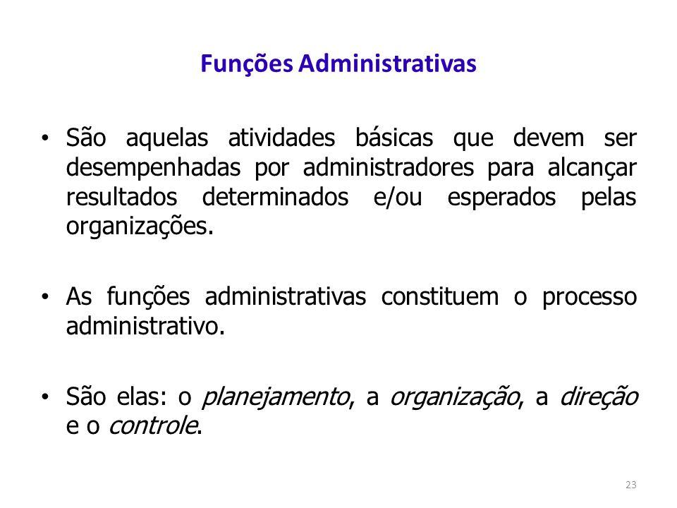 23 Funções Administrativas São aquelas atividades básicas que devem ser desempenhadas por administradores para alcançar resultados determinados e/ou e