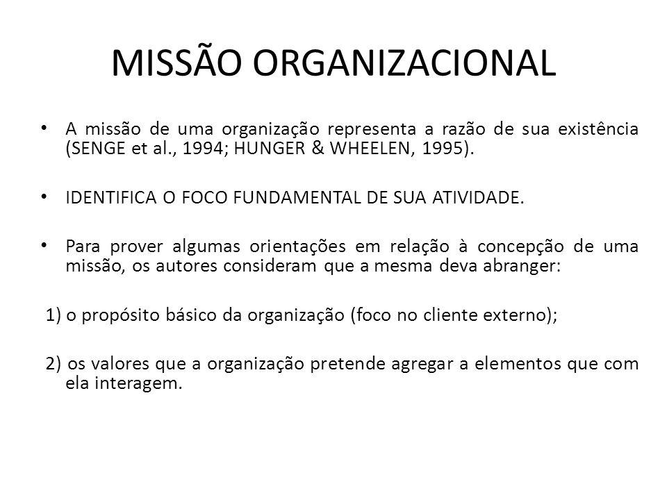 MISSÃO ORGANIZACIONAL A missão de uma organização representa a razão de sua existência (SENGE et al., 1994; HUNGER & WHEELEN, 1995). IDENTIFICA O FOCO