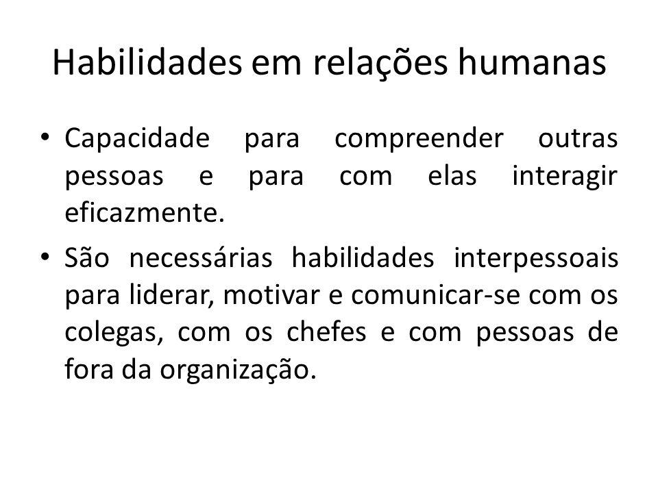 Habilidades em relações humanas Capacidade para compreender outras pessoas e para com elas interagir eficazmente. São necessárias habilidades interpes