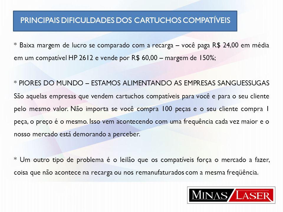 PRINCIPAIS DIFICULDADES DOS CARTUCHOS COMPATÍVEIS * Baixa margem de lucro se comparado com a recarga – você paga R$ 24,00 em média em um compatível HP