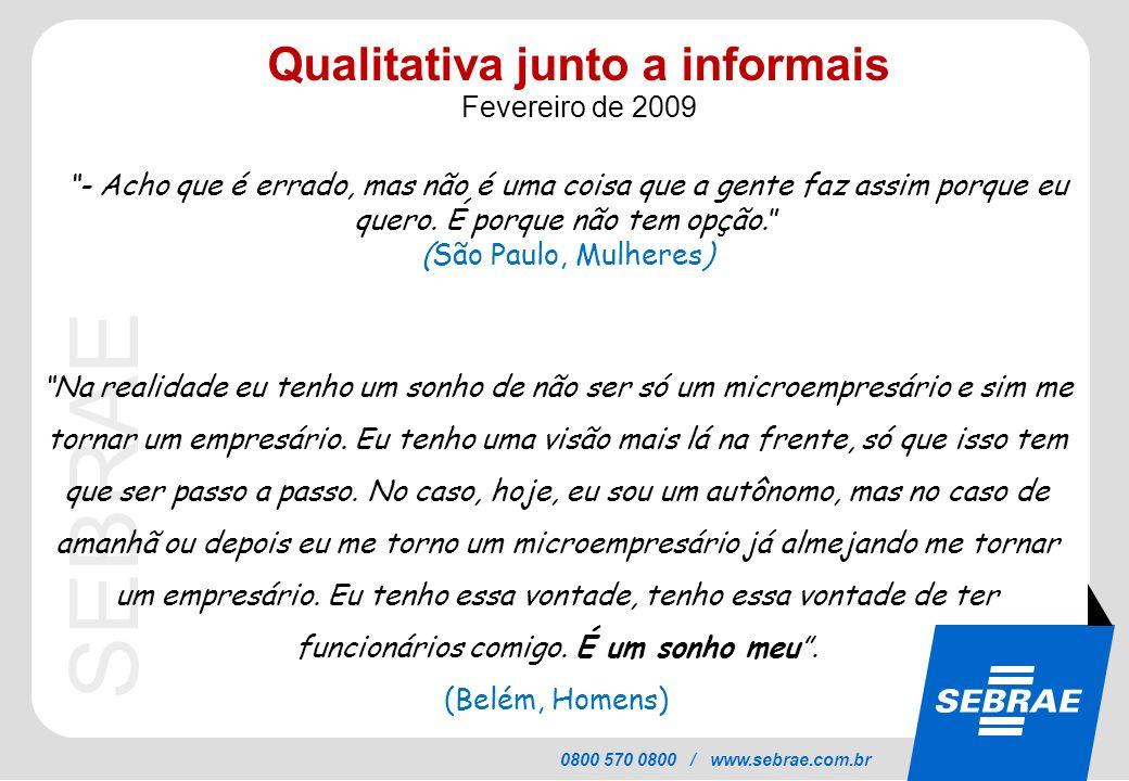 SEBRAE 0800 570 0800 / www.sebrae.com.br Qualitativa junto a informais Fevereiro de 2009 - Acho que é errado, mas não é uma coisa que a gente faz assi