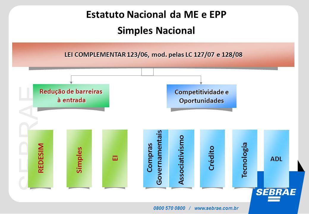 SEBRAE 0800 570 0800 / www.sebrae.com.br Redução de barreiras à entrada à entrada Competitividade e Oportunidades LEI COMPLEMENTAR 123/06, mod. pelas