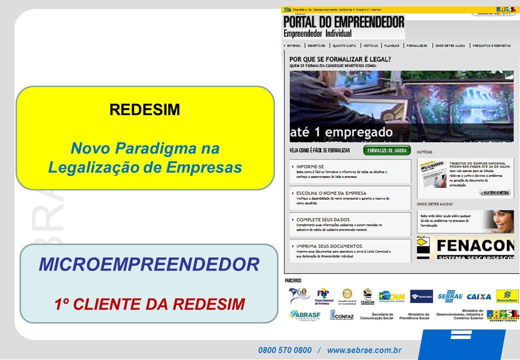 SEBRAE 0800 570 0800 / www.sebrae.com.br REDESIM Novo Paradigma na Legalização de Empresas MICROEMPREENDEDOR 1º CLIENTE DA REDESIM