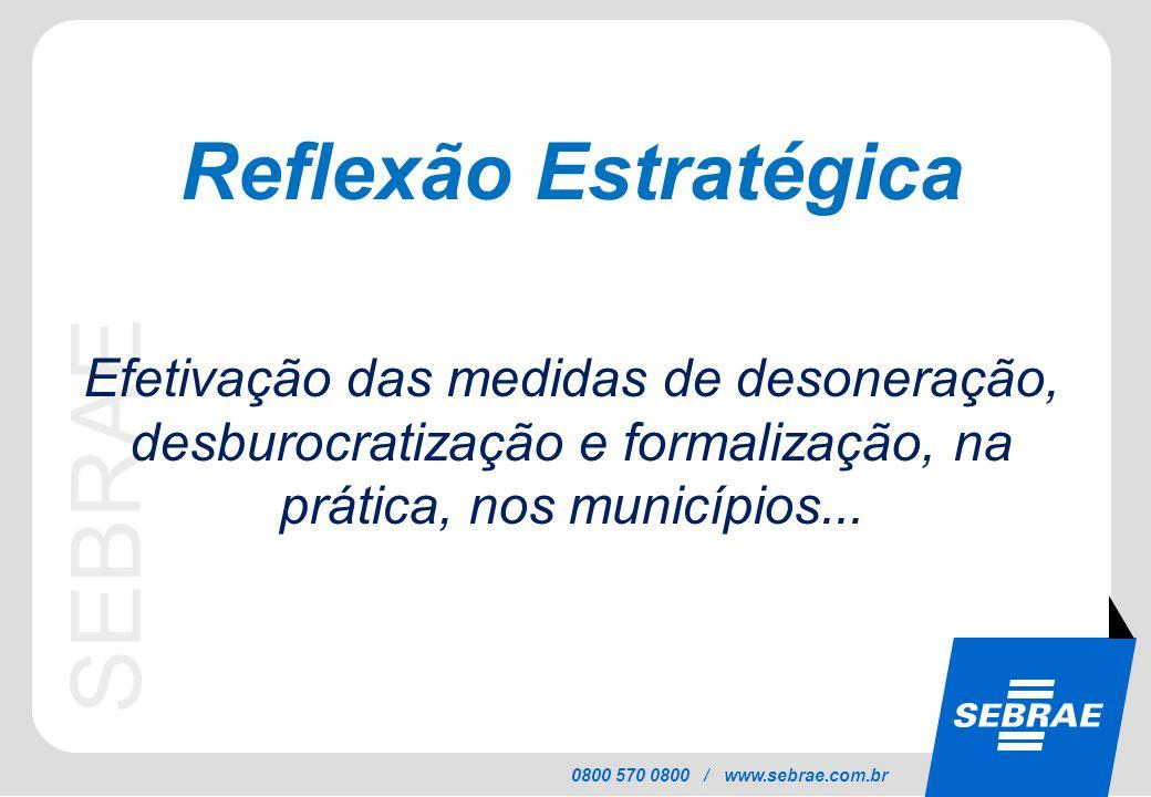 SEBRAE 0800 570 0800 / www.sebrae.com.br Reflexão Estratégica Efetivação das medidas de desoneração, desburocratização e formalização, na prática, nos