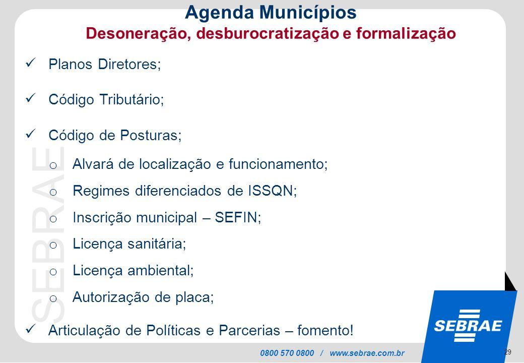 SEBRAE 0800 570 0800 / www.sebrae.com.br Agenda Municípios Desoneração, desburocratização e formalização Planos Diretores; Código Tributário; Código d