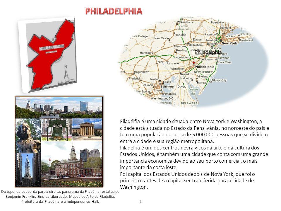 Do topo, da esquerda para a direita: panorama da Filadélfia, estátua de Benjamin Franklin, Sino da Liberdade, Museu de Arte da Filadélfia, Prefeitura