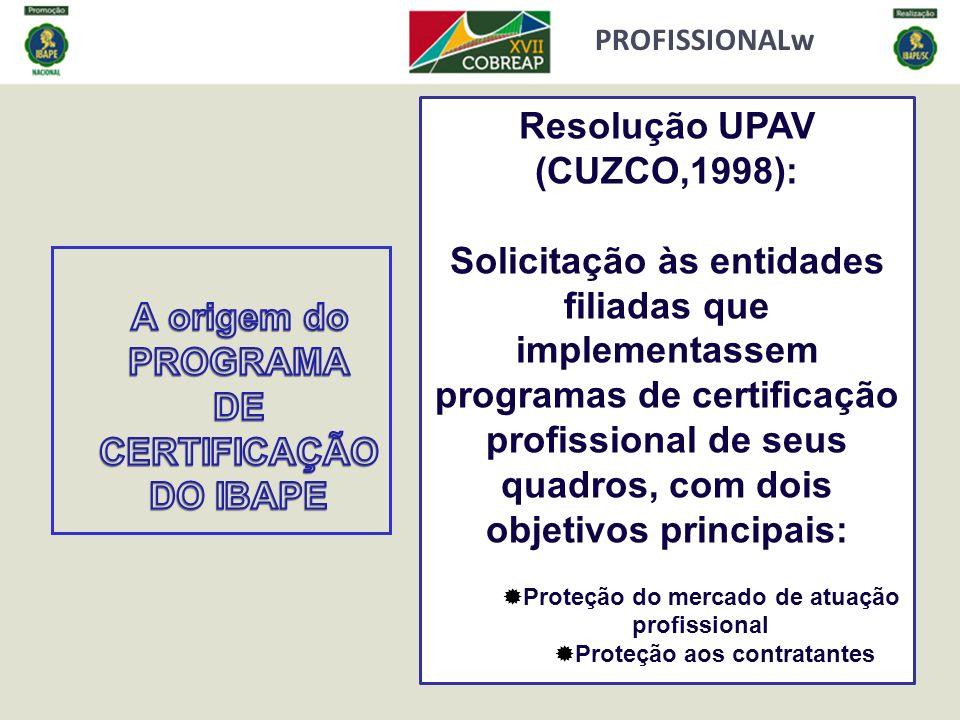 PROFISSIONALw Resolução UPAV (CUZCO,1998): Solicitação às entidades filiadas que implementassem programas de certificação profissional de seus quadros