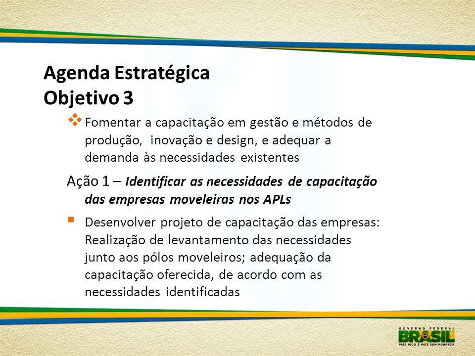 Agenda Estratégica Objetivo 3 Fomentar a capacitação em gestão e métodos de produção, inovação e design, e adequar a demanda às necessidades existente