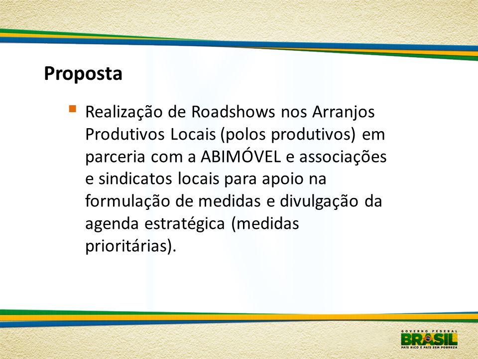 Proposta Realização de Roadshows nos Arranjos Produtivos Locais (polos produtivos) em parceria com a ABIMÓVEL e associações e sindicatos locais para a