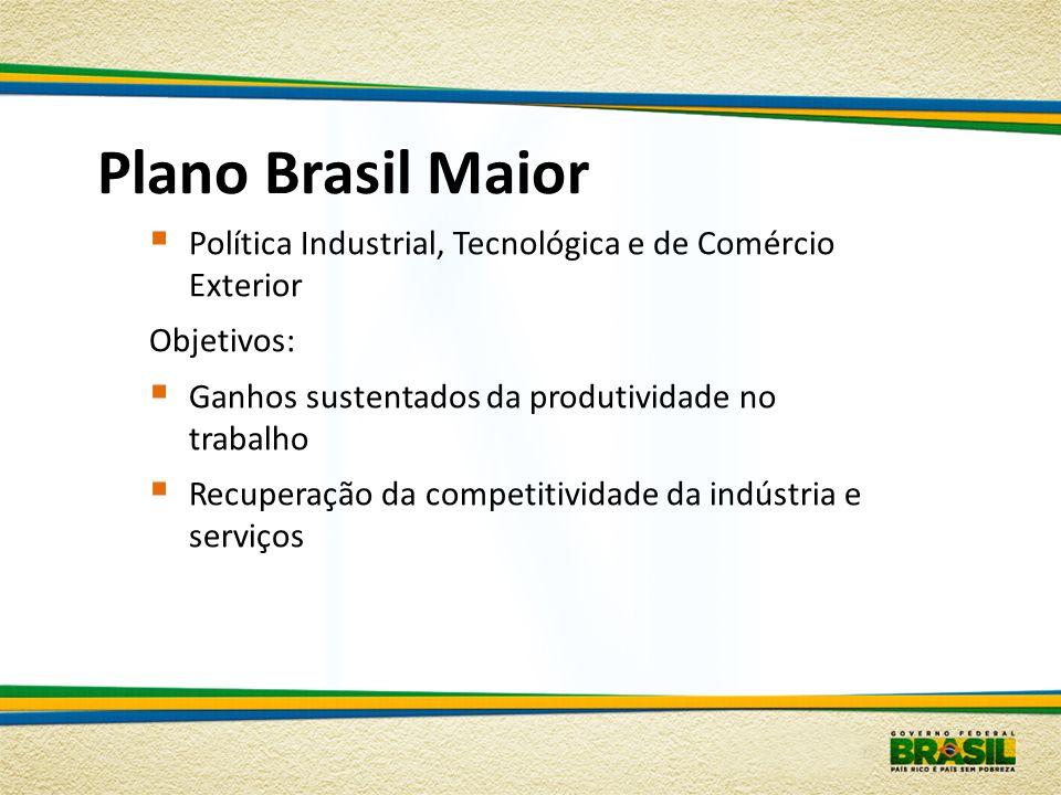 Plano Brasil Maior Política Industrial, Tecnológica e de Comércio Exterior Objetivos: Ganhos sustentados da produtividade no trabalho Recuperação da c