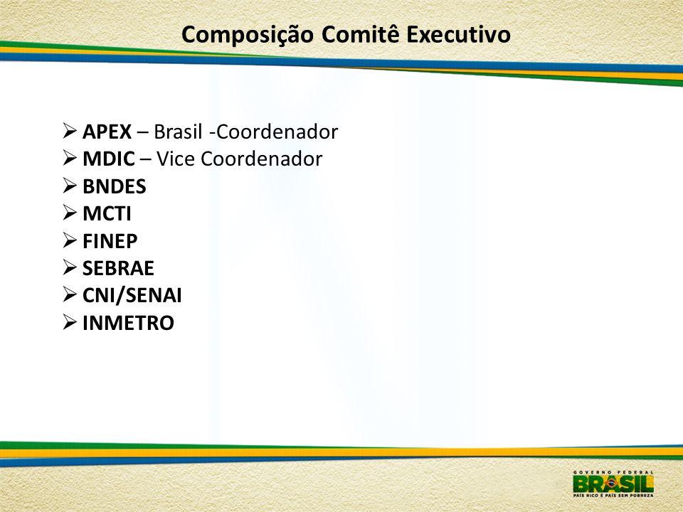 Composição Comitê Executivo APEX – Brasil -Coordenador MDIC – Vice Coordenador BNDES MCTI FINEP SEBRAE CNI/SENAI INMETRO