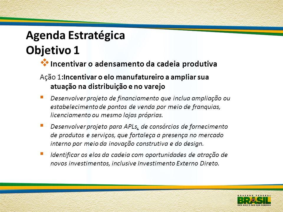 Agenda Estratégica Objetivo 1 Ação 2 - Apoiar a consolidação e difusão de marcas brasileiras no exterior Desenvolver projeto de financiamento setorial que inclua a internacionalização ou abertura de franquias e showrooms no exterior.