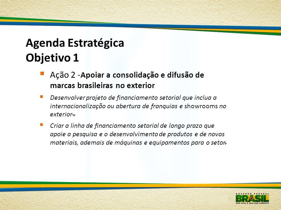 Agenda Estratégica Objetivo 1 Ação 2 - Apoiar a consolidação e difusão de marcas brasileiras no exterior Desenvolver projeto de financiamento setorial
