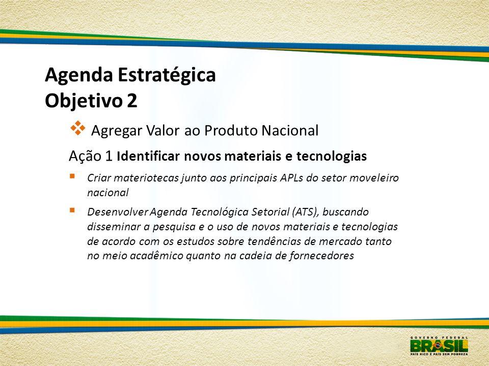 Agenda Estratégica Objetivo 2 Agregar Valor ao Produto Nacional Ação 1 Identificar novos materiais e tecnologias Criar materiotecas junto aos principa