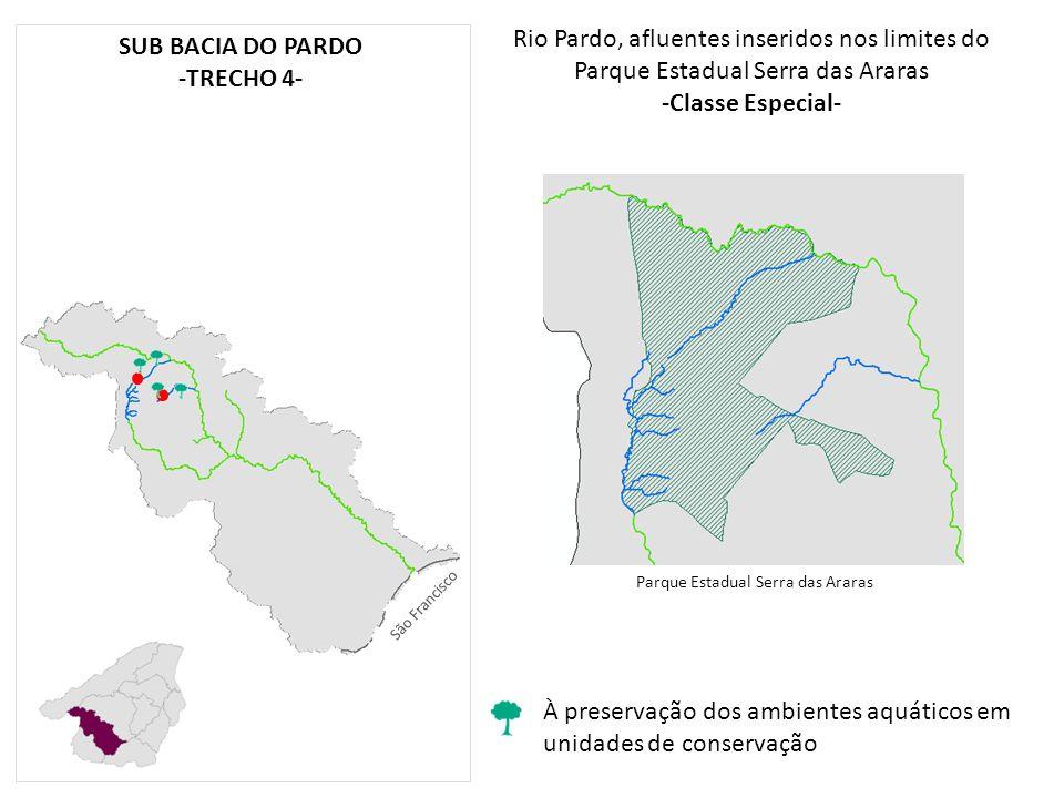 Rio Pardo, afluentes inseridos nos limites do Parque Estadual Serra das Araras -Classe Especial- À preservação dos ambientes aquáticos em unidades de