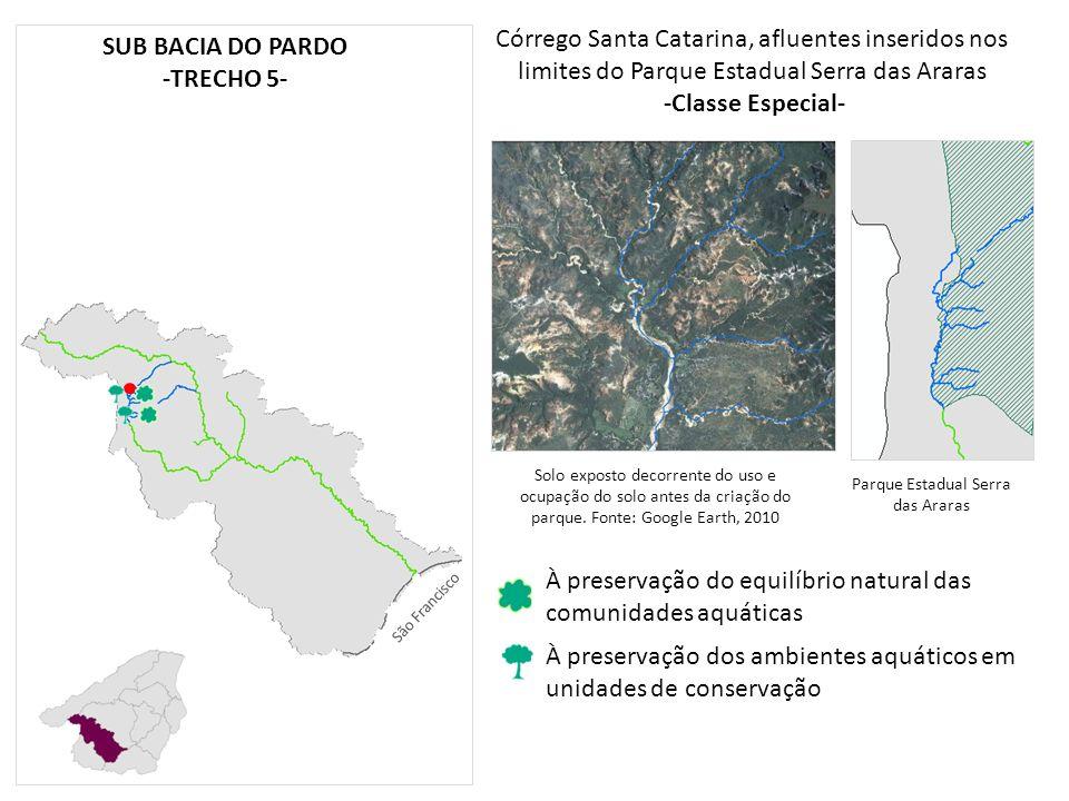 Córrego Santa Catarina, afluentes inseridos nos limites do Parque Estadual Serra das Araras -Classe Especial- À preservação dos ambientes aquáticos em