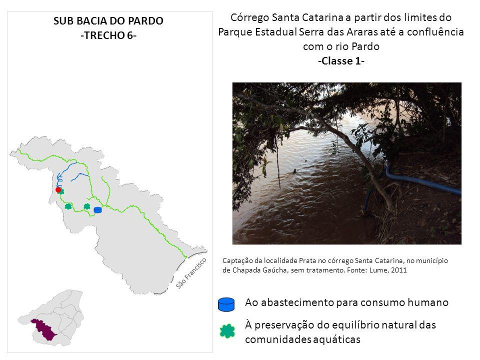 Córrego Santa Catarina a partir dos limites do Parque Estadual Serra das Araras até a confluência com o rio Pardo -Classe 1- À preservação do equilíbr