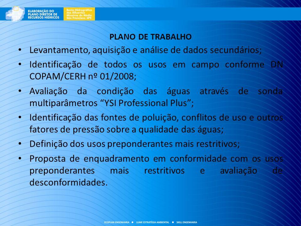 PLANO DE TRABALHO Levantamento, aquisição e análise de dados secundários; Identificação de todos os usos em campo conforme DN COPAM/CERH nº 01/2008; A