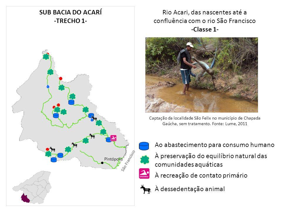 Rio Acari, das nascentes até a confluência com o rio São Francisco -Classe 1- Pintópolis À preservação do equilíbrio natural das comunidades aquáticas