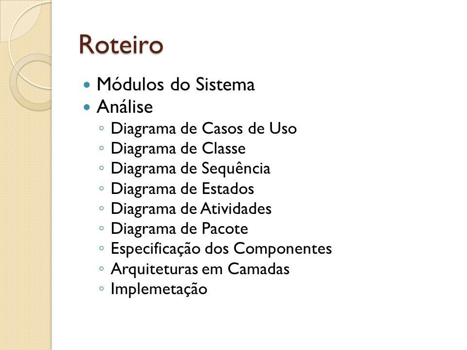 Roteiro Módulos do Sistema Análise Diagrama de Casos de Uso Diagrama de Classe Diagrama de Sequência Diagrama de Estados Diagrama de Atividades Diagrama de Pacote Especificação dos Componentes Arquiteturas em Camadas Implemetação