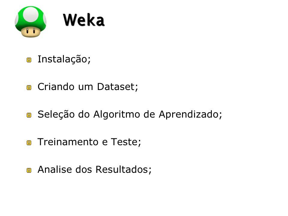 LOGO Weka Instalação; Criando um Dataset; Seleção do Algoritmo de Aprendizado; Treinamento e Teste; Analise dos Resultados;