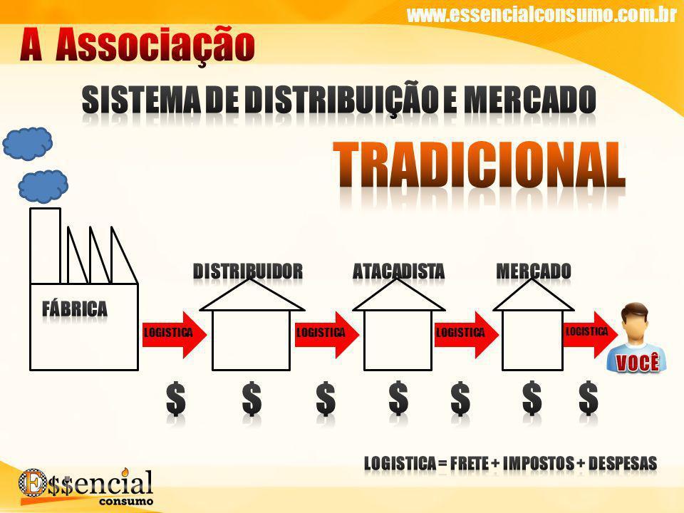 LOGISTICA www.essencialconsumo.com.br