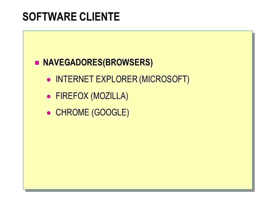 SOFTWARE CLIENTE NAVEGADORES(BROWSERS) INTERNET EXPLORER (MICROSOFT) FIREFOX (MOZILLA) CHROME (GOOGLE)