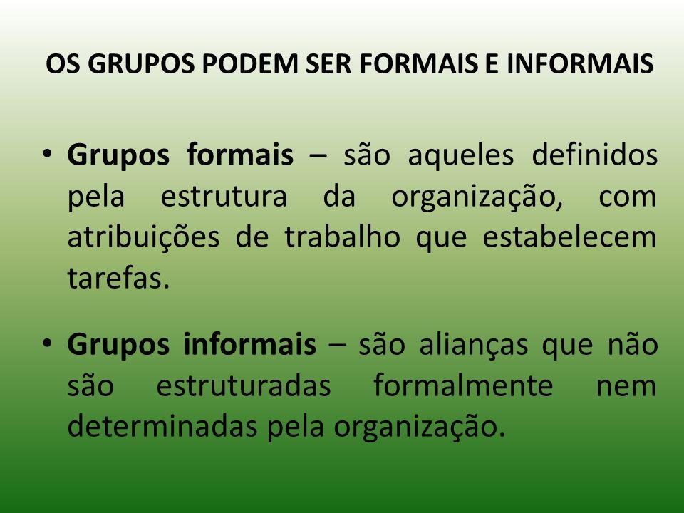OS GRUPOS PODEM SER FORMAIS E INFORMAIS Grupos formais – são aqueles definidos pela estrutura da organização, com atribuições de trabalho que estabele