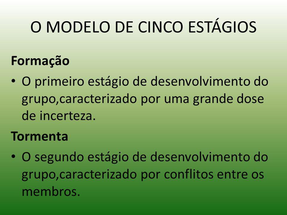O MODELO DE CINCO ESTÁGIOS Formação O primeiro estágio de desenvolvimento do grupo,caracterizado por uma grande dose de incerteza. Tormenta O segundo