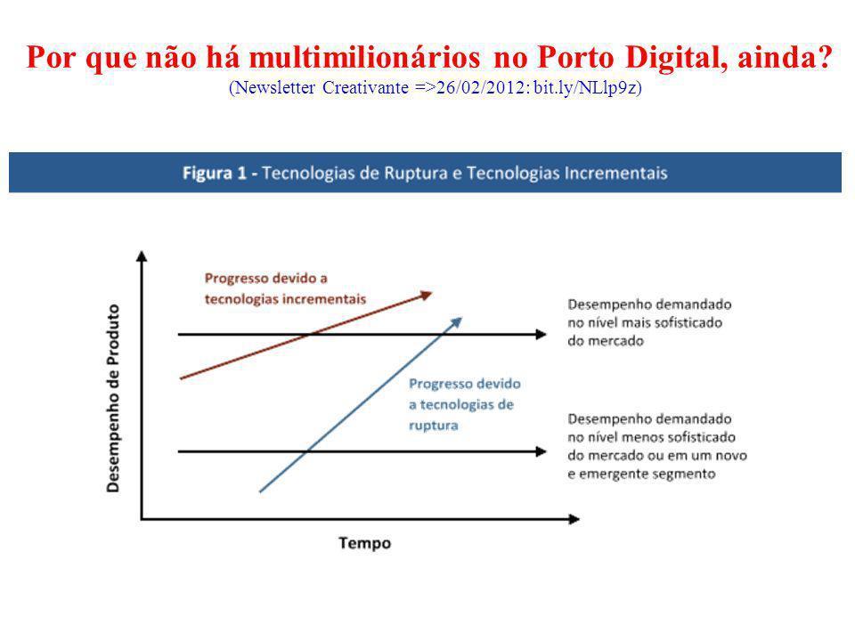 Por que não há multimilionários no Porto Digital, ainda? (Newsletter Creativante =>26/02/2012: bit.ly/NLlp9z)