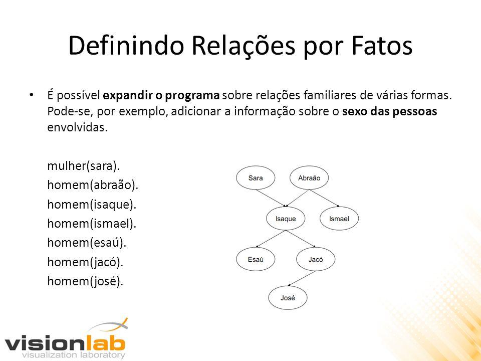 Definindo Relações por Fatos É possível expandir o programa sobre relações familiares de várias formas. Pode-se, por exemplo, adicionar a informação s