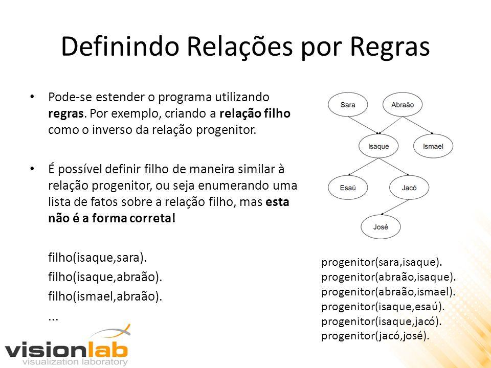 Definindo Relações por Regras Pode-se estender o programa utilizando regras. Por exemplo, criando a relação filho como o inverso da relação progenitor