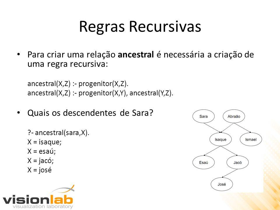 Regras Recursivas Para criar uma relação ancestral é necessária a criação de uma regra recursiva: ancestral(X,Z) :- progenitor(X,Z). ancestral(X,Z) :-