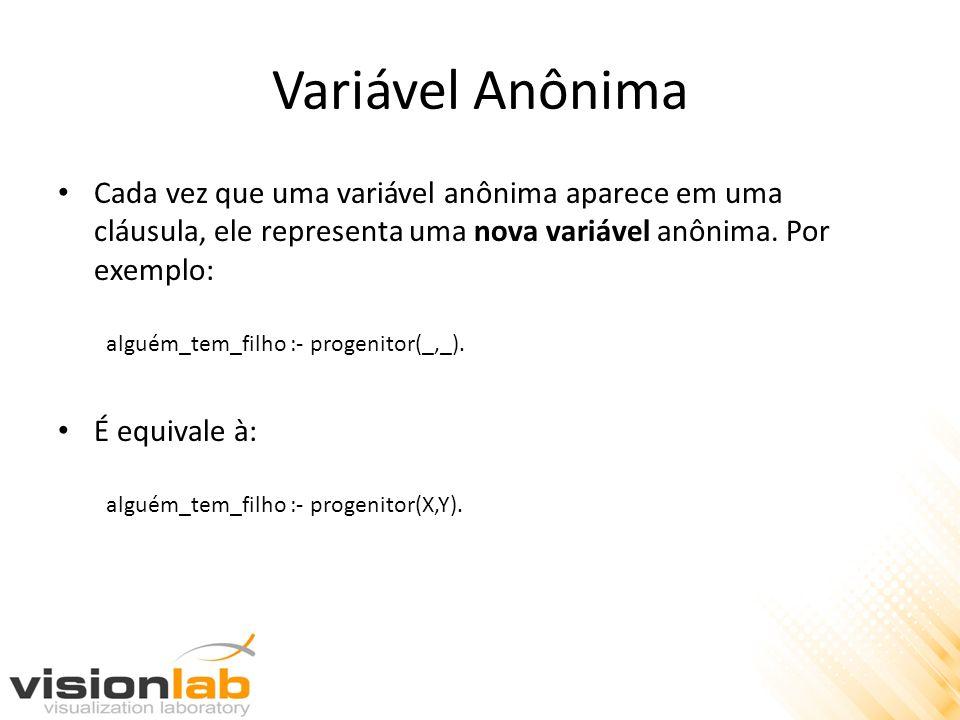 Variável Anônima Cada vez que uma variável anônima aparece em uma cláusula, ele representa uma nova variável anônima. Por exemplo: alguém_tem_filho :-