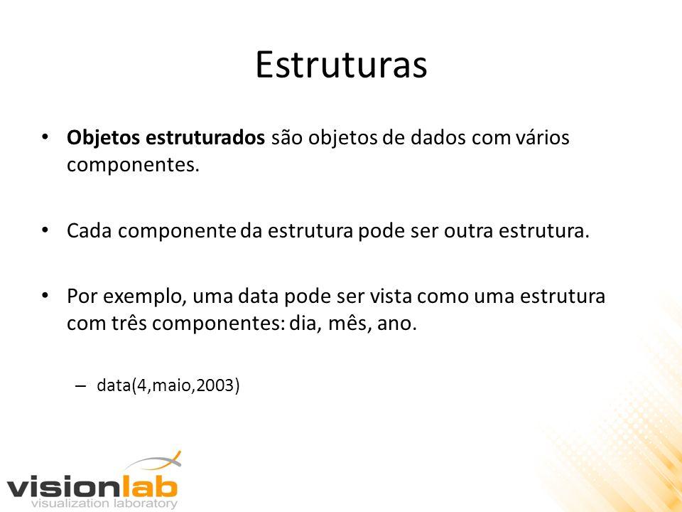 Estruturas Objetos estruturados são objetos de dados com vários componentes. Cada componente da estrutura pode ser outra estrutura. Por exemplo, uma d