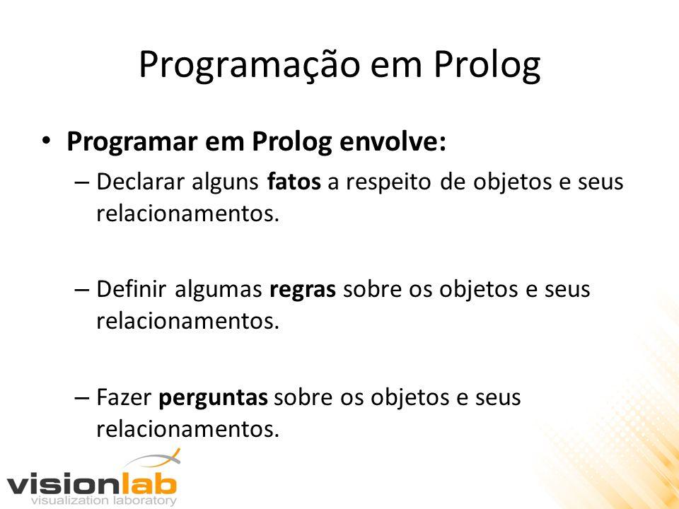 Programação em Prolog Programar em Prolog envolve: – Declarar alguns fatos a respeito de objetos e seus relacionamentos. – Definir algumas regras sobr