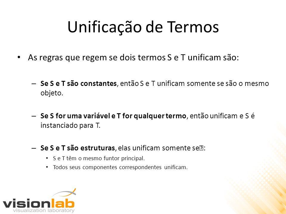 Unificação de Termos As regras que regem se dois termos S e T unificam são: – Se S e T são constantes, então S e T unificam somente se são o mesmo obj