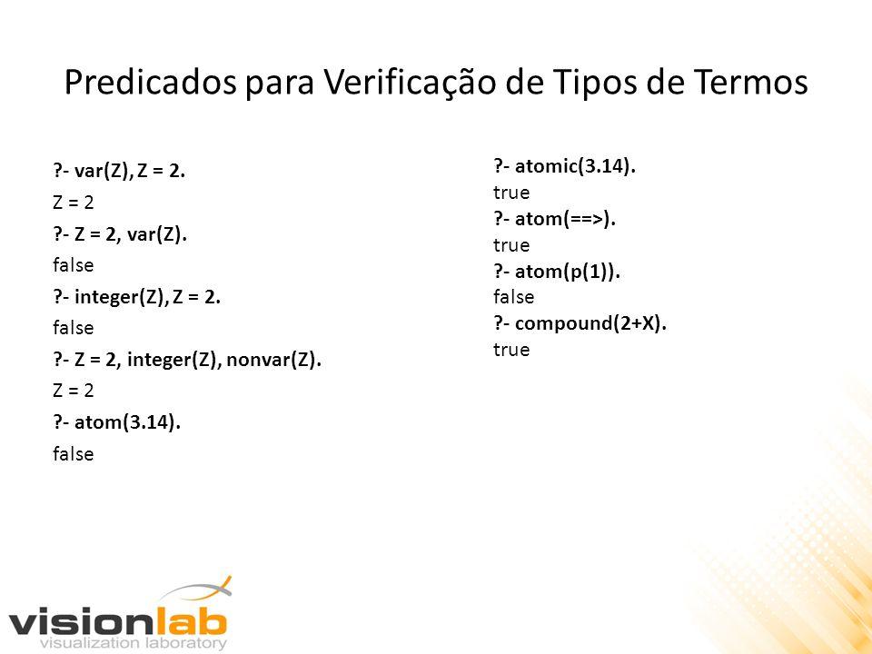 Predicados para Verificação de Tipos de Termos ?- var(Z), Z = 2. Z = 2 ?- Z = 2, var(Z). false ?- integer(Z), Z = 2. false ?- Z = 2, integer(Z), nonva