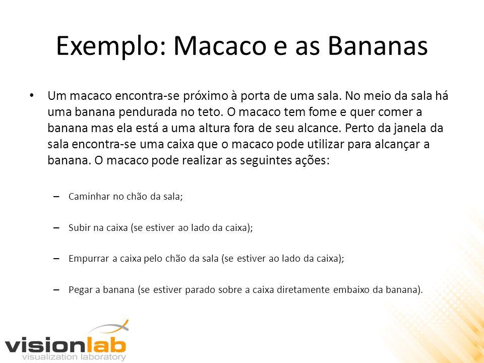 Exemplo: Macaco e as Bananas Um macaco encontra-se próximo à porta de uma sala. No meio da sala há uma banana pendurada no teto. O macaco tem fome e q