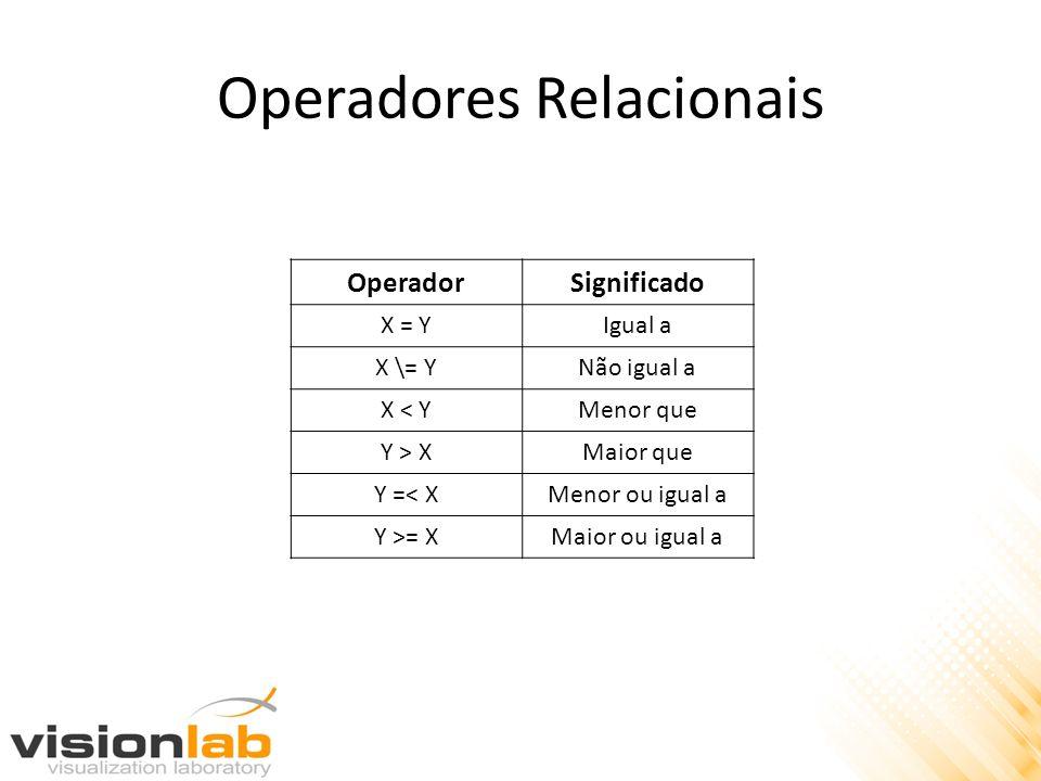Operadores Relacionais OperadorSignificado X = YIgual a X \= YNão igual a X < YMenor que Y > XMaior que Y =< XMenor ou igual a Y >= XMaior ou igual a