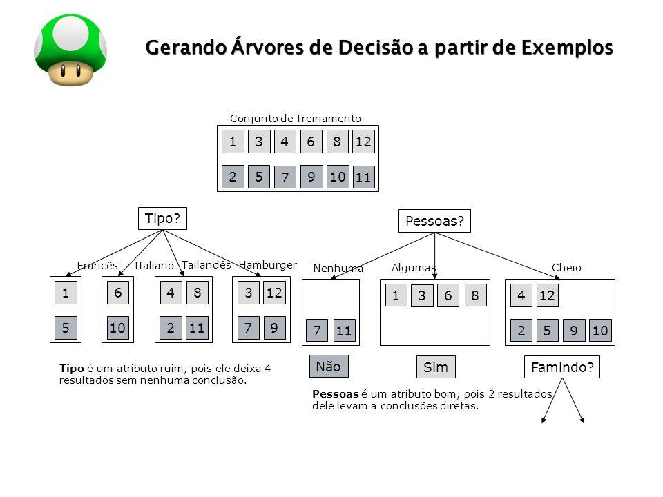 LOGO Gerando Árvores de Decisão a partir de Exemplos Tipo.