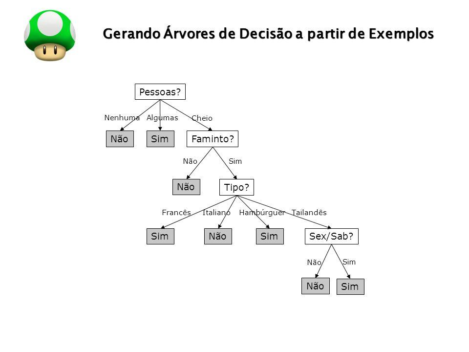 LOGO Gerando Árvores de Decisão a partir de Exemplos Pessoas.