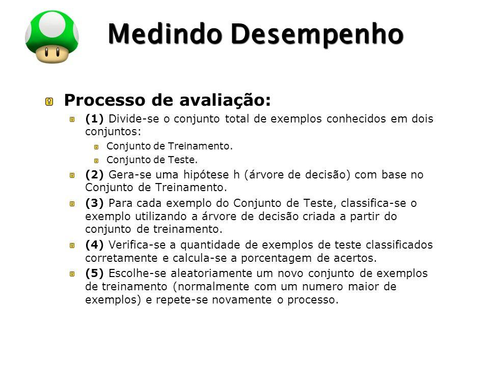 LOGO Medindo Desempenho Processo de avaliação: (1) Divide-se o conjunto total de exemplos conhecidos em dois conjuntos: Conjunto de Treinamento. Conju