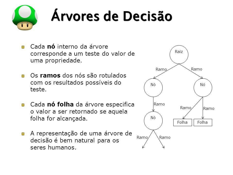 LOGO Árvores de Decisão Cada nó interno da árvore corresponde a um teste do valor de uma propriedade. Os ramos dos nós são rotulados com os resultados