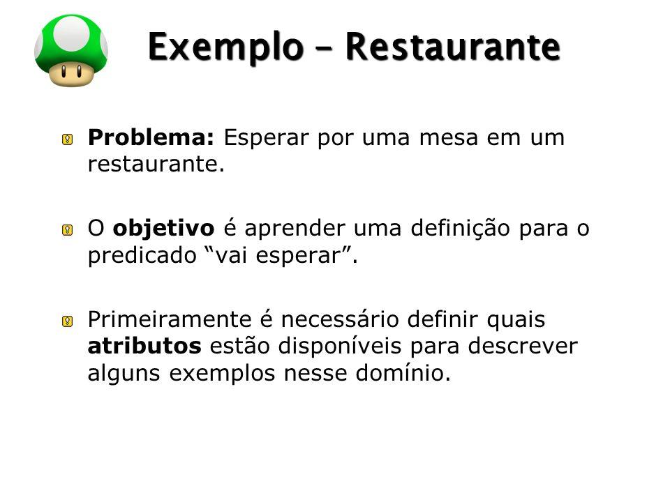 LOGO Exemplo – Restaurante Problema: Esperar por uma mesa em um restaurante. O objetivo é aprender uma definição para o predicado vai esperar. Primeir