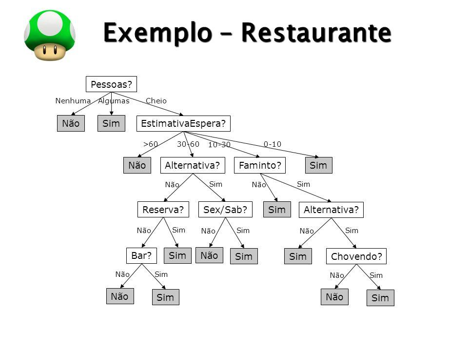 LOGO Gerando Árvores de Decisão a partir de Exemplos É possível gerar uma árvore de decisão a partir de um conjunto de exemplos.