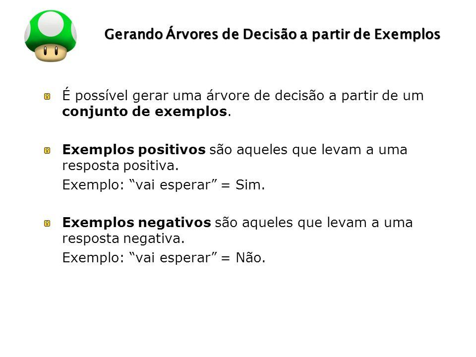 LOGO Conjunto de Treinamento Atributos Obj.ExemploAlt.BarS/SFam.Pes.Pre.Chov.Res.TipoEst.Esp.