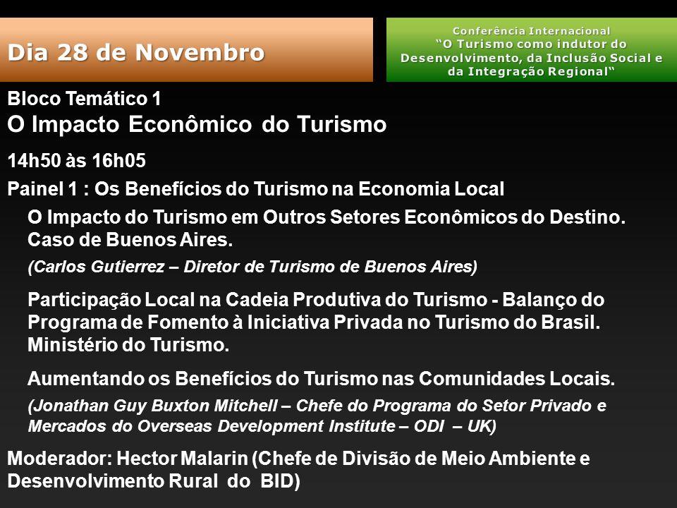 Bloco Temático 1 O Impacto Econômico do Turismo 14h50 às 16h05 Painel 1 : Os Benefícios do Turismo na Economia Local O Impacto do Turismo em Outros Setores Econômicos do Destino.